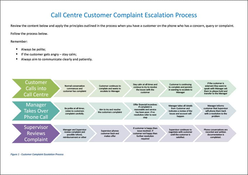 Image of Call Centre Customer Service Escalation Process Template