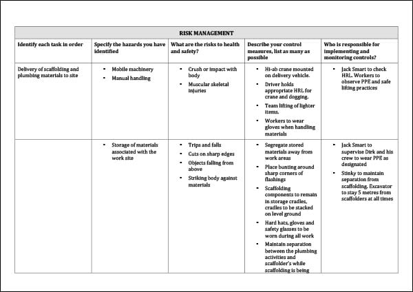 Image of Safe Work Method Statement Template Page Two Details