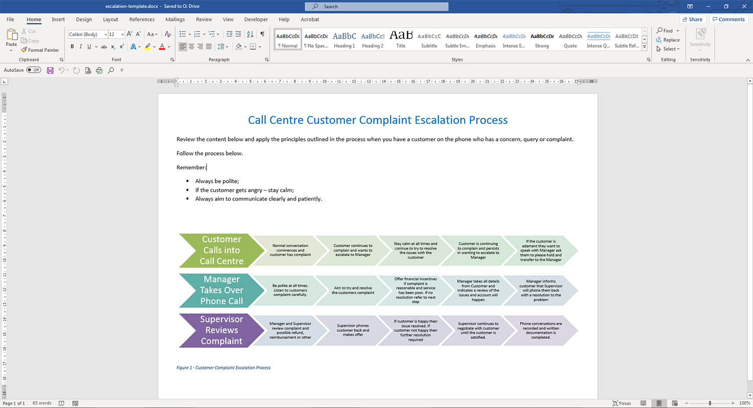 Image of Call Centre Customer Service Escalation Process Template - MS Word Format